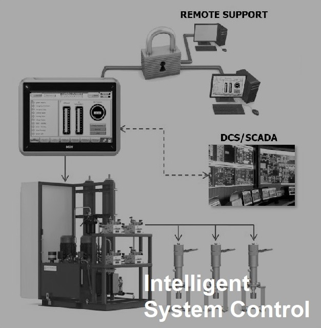 IntelligentSystemControlB_W